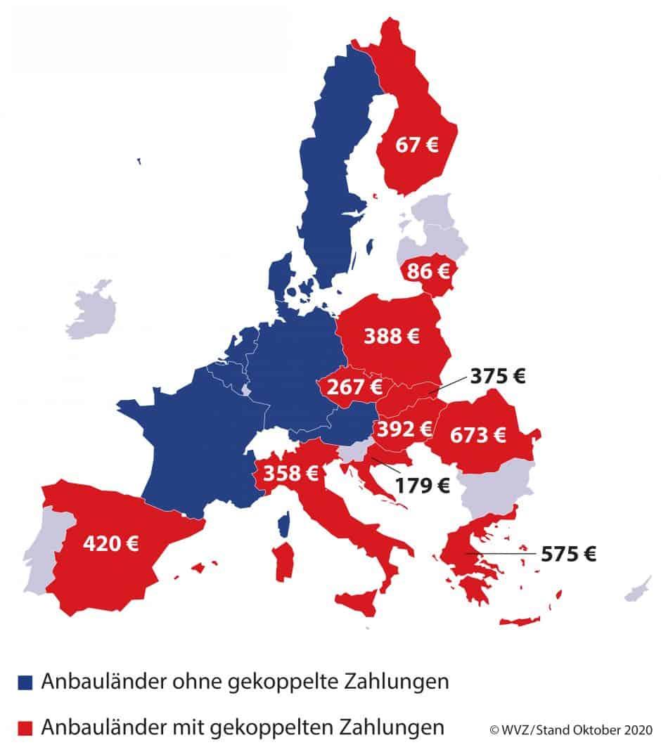 Infografik gekoppelte Zahlung Europa
